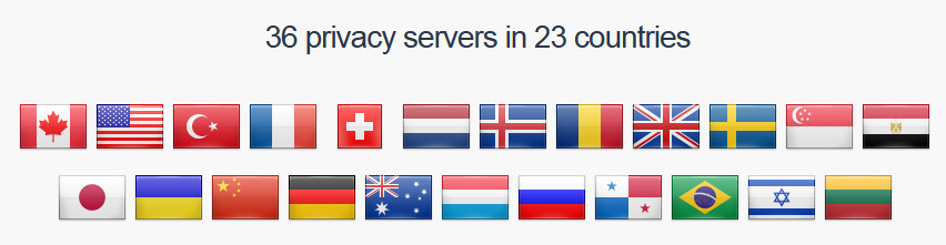 Ukraine Socks5 Open Proxy List sorted by reliability column, descending